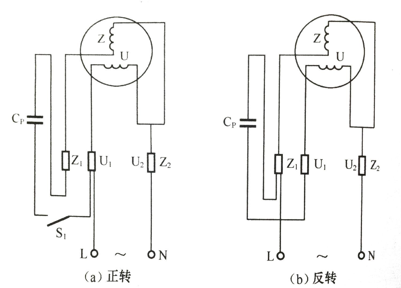 单相异步电动机的引出线应该怎样区分呢?