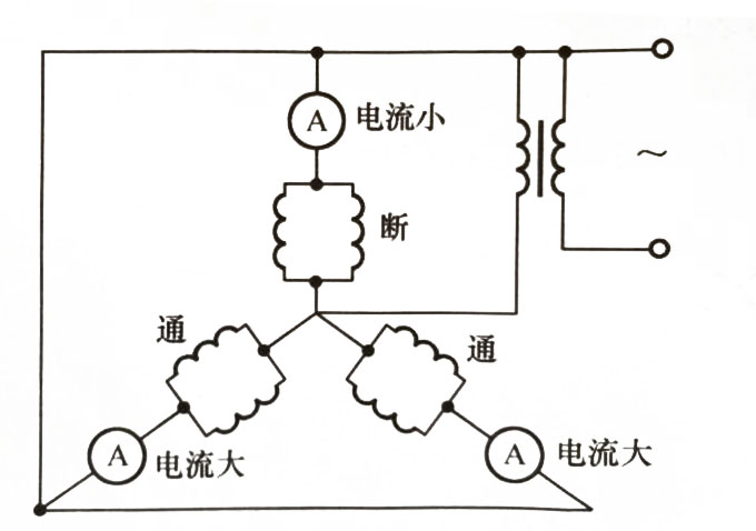 之后用单相交流电焊机作为电源