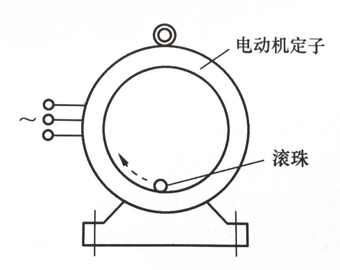 怎样检查液压电机绕组内部接线错误?-虎城商都