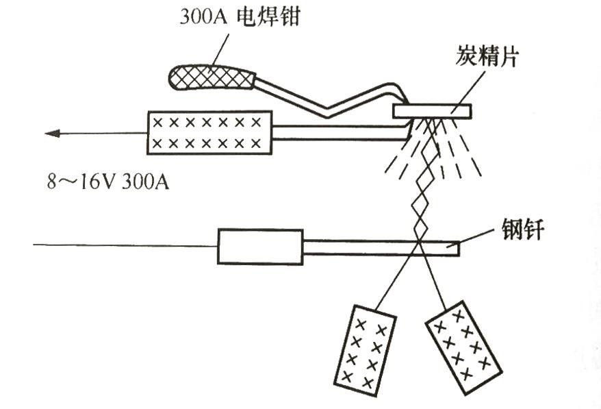 三相异步电动机绕组过载的焊接方法有哪几种?