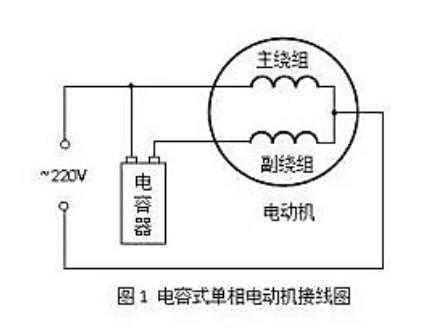 电容式单相电动机接线图.png