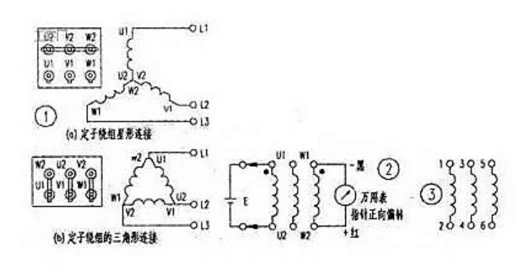 用万用表判断三相异步电动机绕组首尾端的方法