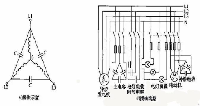 大兰油泵电机:异步电动机改发电机的方法和注意事项