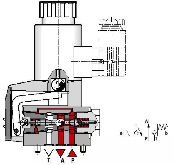 下图所示为二位三通电磁球阀的结构原理与符号图.图片
