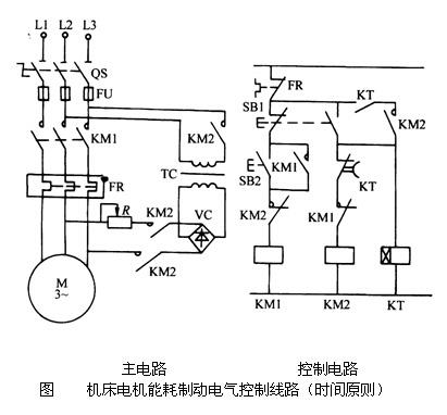 机脱离三相交流电源后,定子绕组加一直流电压,即定子绕组通以直流电流